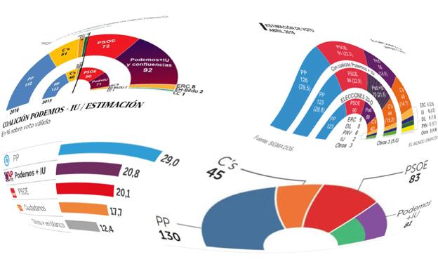 encuestas-26j-24-de-abril1